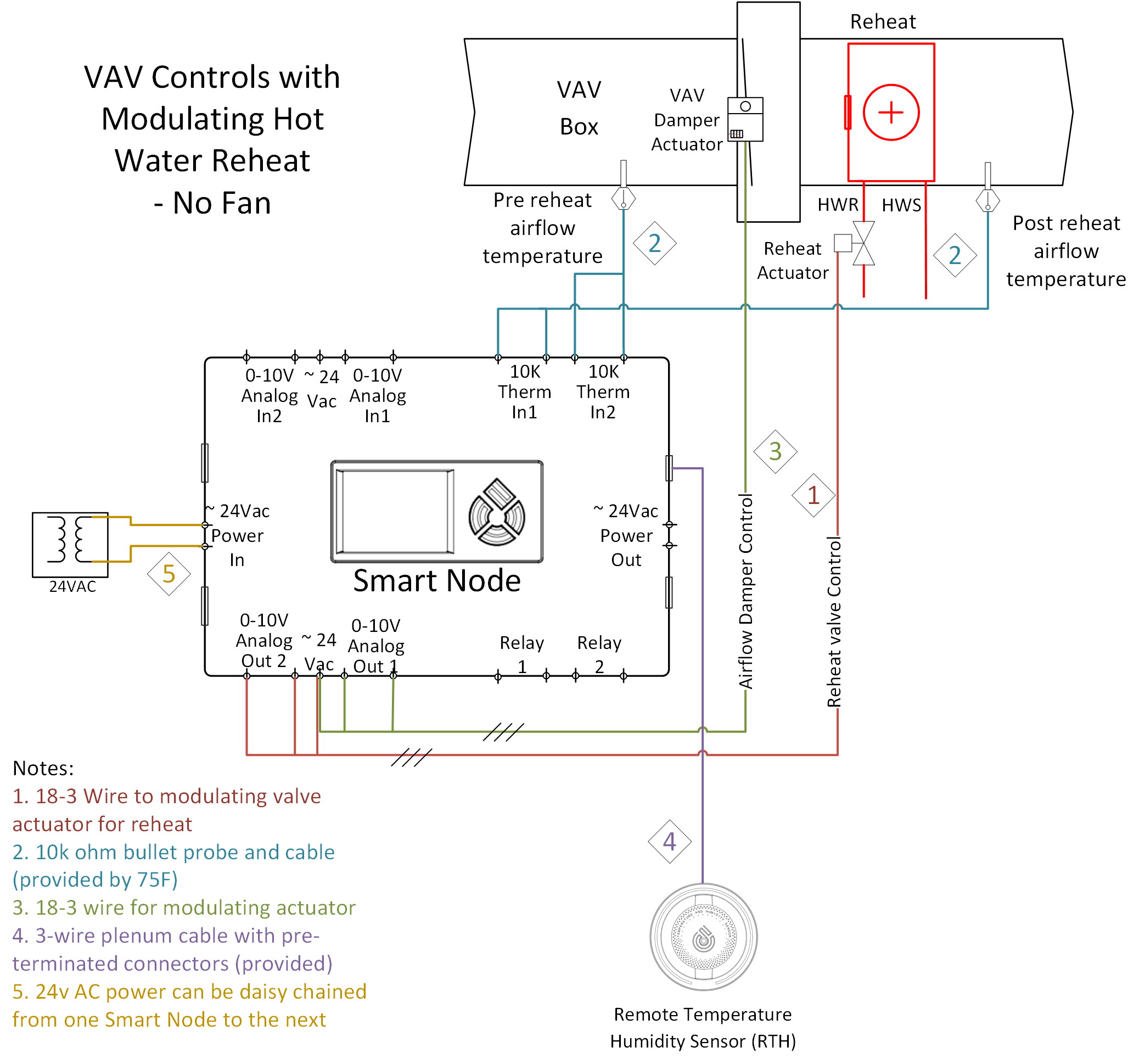 smartboard wiring diagram smart vav with reheat installation – 75f ford 900 wiring diagram #9